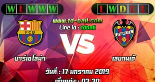 td-ball-Barcelona-vs-Levante