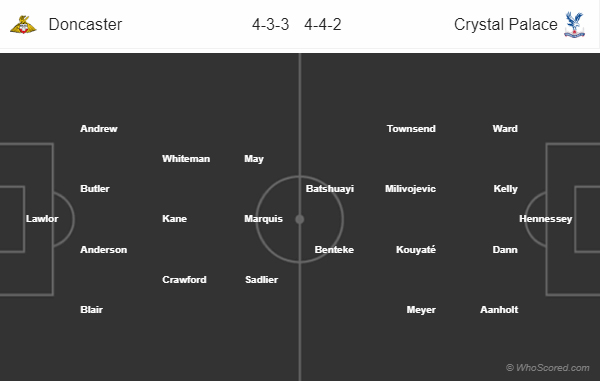 td-ball-Doncaster-vs-Crystal Palace
