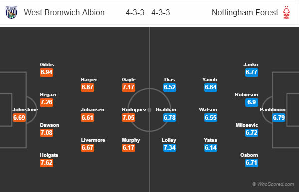 td-ball-West Bromwich Albion-vs-Nottingham Forest