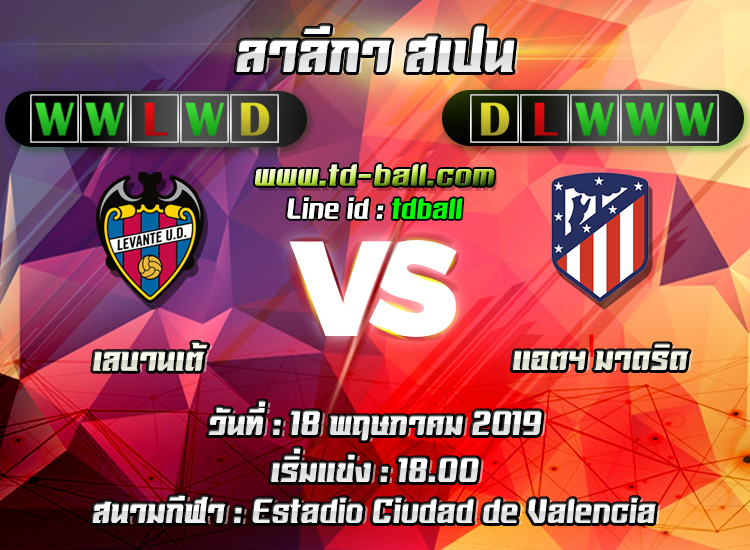 tdball-Levante-vs-AtleticoMadrid