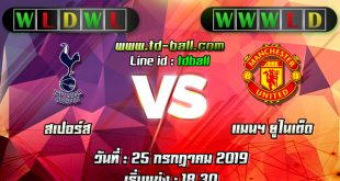 วิเคราะห์ tdball-Tottenham-vs-ManchesterUnited