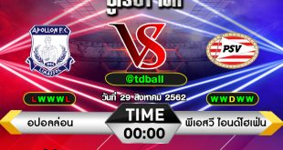 tdball-Apollon Kalamaria vs PSVEindhoven